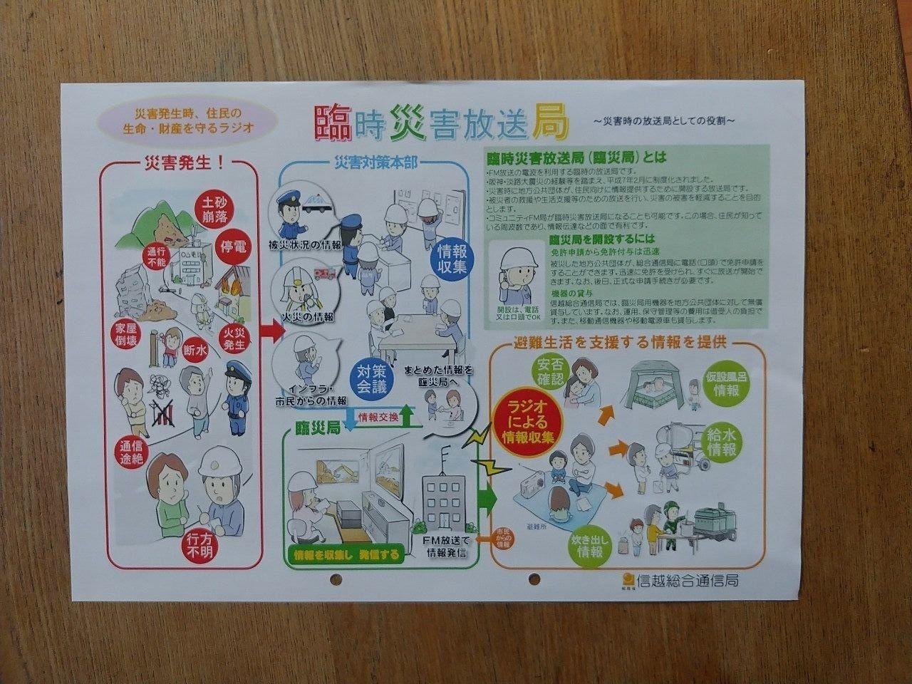 東日本大震災や熊本地震でも開設された臨時災害放送局
