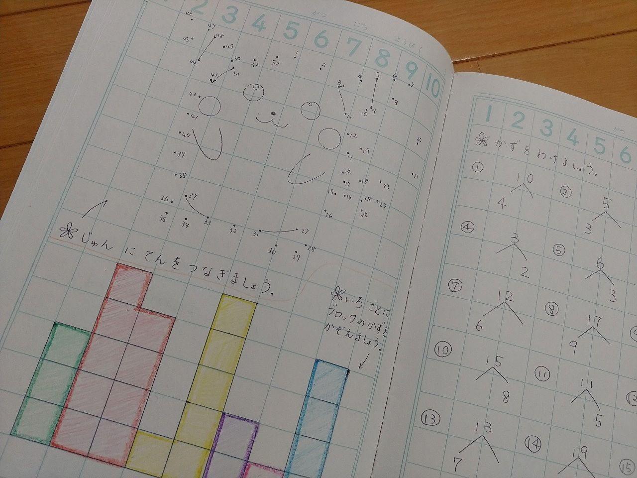 1年生まとめノート